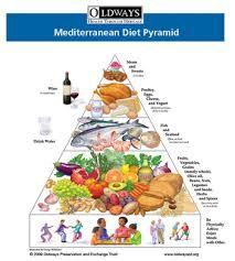 pierderea în greutate loacă glicemică