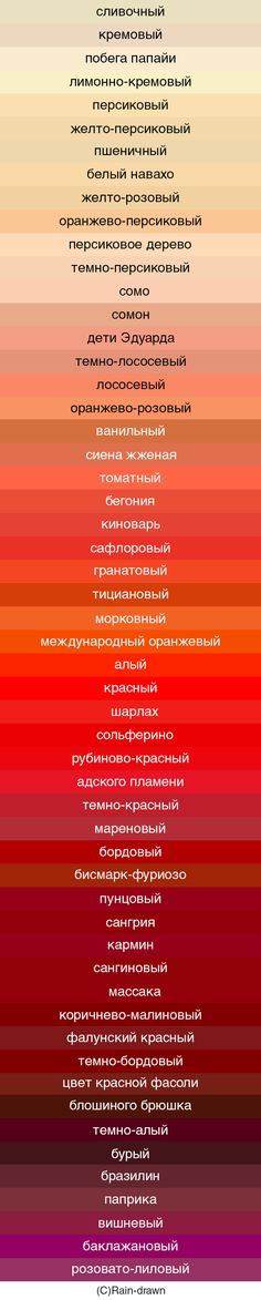 Бедро испуганной нимфы или блошиное брюшко: учимся различать оттенки красного