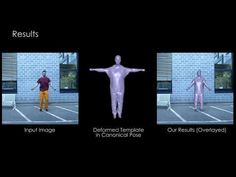 DeepCap: Monocular Human Performance Capture Using Weak Supervision (CVPR - Oral Computer Vision, Space Time, Deep Learning, Augmented Reality, Vr, Science And Technology, Facial, Youtube, Facial Care