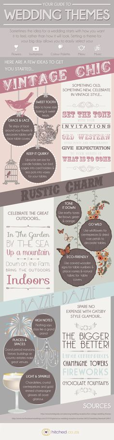 Wedding theme ideas infographic for hitched South Africa