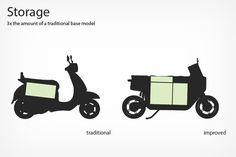The scooter gets its first radical redesign in nearly a 100 years with an expanded storage chamber | Yanko Design Android Auto, Yanko Design, Storage Compartments, Storage Spaces, Two By Two, Things To Come, How To Get, Motorbikes