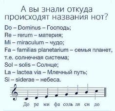 Hamilton Sheet Music, Song Notes, Russian Language Learning, Ukulele Chords, Digital Scrapbook Paper, Study Motivation, Art Therapy, Good Advice, Self Development
