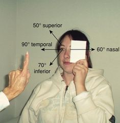 Confrantation test. Assess peripheral vision. The client covers one eye and looks straight ahead; the nurse, positioned 2 feet away, covers his or her eye opposite the client's covered eye.