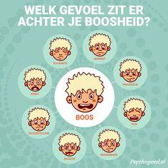 Social Work, Social Skills, Maslow, Learn Dutch, Leader In Me, School Hacks, Kids Education, Primary Education, Childhood Education