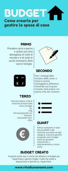 Creare un budget - Guida con Schema e infografica #budget #money #savemoney #risparmiare #soldi