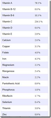 Apple Cucumber Kale Juice – The Hungry Husky Almond Milk Nutrition Facts, Grape Nutrition, Spinach Nutrition Facts, Pasta Nutrition, Nutrition Store, Nutrition Guide, Strawberry Nutrition, Nutrition Classes, Nutrition Activities