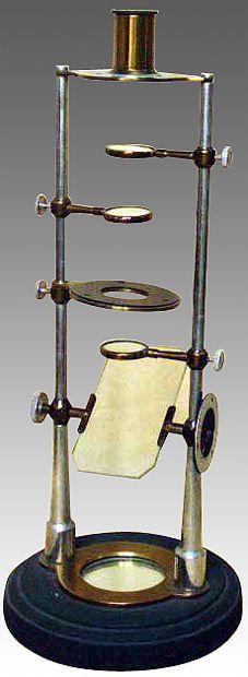 Con el polariscopio de Nörremberg, dispuesto de modo que el polarizador reciba los rayos con la inclinación conveniente, bastará hacer girar el analizador para observar que va cambiando la intensidad de la luz reflejada o refractada por éste, presentando dos máximos y dos mínimos en cada vuelta completa. Fabricado 1874 en metal y vidrio, con un diámetro de 19 cm y una altura de 48 cm - Portal Fuenterrebollo