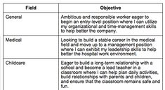 Samples Of Objectives For A Resume Cool Best Resume Objective For General Manager  General Resume Objective .