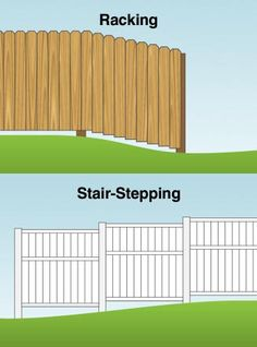 Constructing a fence on a hill/ Fence Materials Guide