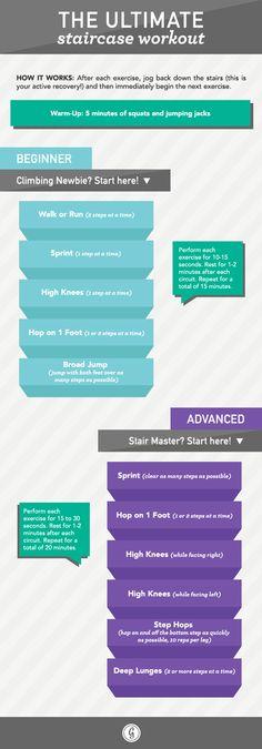 Infographic: de Ultieme Traptraining voor Hardlopers - Runner's High