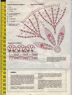 Kira scheme crochet: Scheme crochet no. Crochet Doily Diagram, Crochet Motif, Crochet Doilies, Crochet Lace, Thread Crochet, Crochet Scarves, Doily Patterns, Crochet Patterns, Oblong Tablecloth