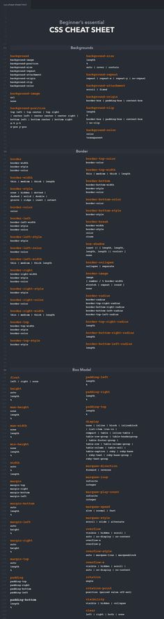 Beginner's Essential CSS Cheat Sheet | #Infographic #CSS #Reference