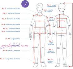 Imagen de niño con los nombres y ubicación para tomar las medidas corporales y coser la ropa, enseñadas en el Diplomado en Confección de Ropa Modafacil.com