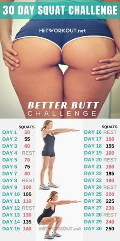 The 30 Day Squat Challenge Butt Transformation System is designed to teach you the correct and safe way of doing the most effective workout for building a round, lifted butt. These exercise will lift, build and shape your booty fast. You may start seeing results after the first week!