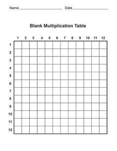 Multiplication Times Table Chart To X Blank  Educational