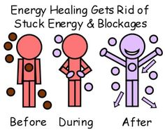 Learn Energy Healing with this Beginners Guide to Healing... balancedwomensblog.com