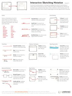 Interactive Sketching Notation (Jakub Linowski) from Wireframes Magazine Experience Map, User Experience Design, Layout Template, Templates, Coding Tutorials, Design Digital, Web Layout, Layout Design, Visual Learning