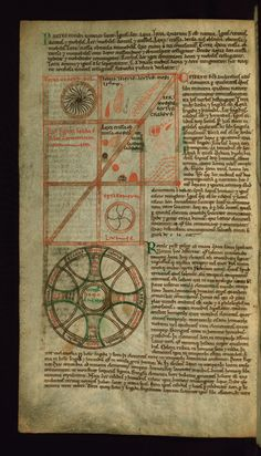 Illuminated Manuscript, Compendium of computistical texts, Above: Diagram of a cube; Below: Diagram of the microcosmic-macrocosmic harmony,   https://farm6.staticflickr.com/5066/5613680133_7a8c3d490c_o.jpg