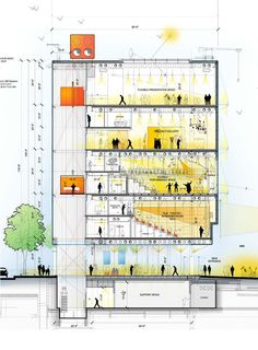 Citadel University Campus, Amiens, France - Renzo Piano