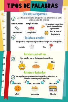 Printing Education For Kids Printer Printing Furniture Nervous System Referral: 5864220589 Spanish Music, Spanish Grammar, Spanish Vocabulary, Spanish Words, Spanish Teacher, Spanish Classroom, Spanish Lessons, Teaching Spanish, Spanish Language
