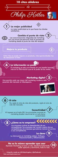 19 Ideas De Aula Comercio Y Marketing Marketing Disenos De Unas Infografia