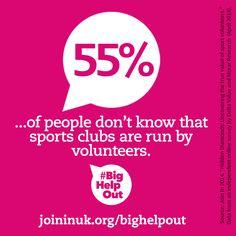 Sports Personality, Self Promotion, Sports Clubs, Branding, Twitter, Big, People, Ideas, Folk
