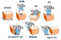 Las preposiciones de lugar son palabras que sirven para decirnos la posición de un objeto con respecto a otro, por ejemplo: In : Se refiere algo que está dentro, es lo contrario a out The dog...