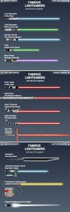 Here are the different types of lightsabers out there in the Star Wars universe.I have always liked Darth Maul's light saber.I think it's because of how it has two sides so when playing Star Wars games, I could totally use that to my advantage Star Wars Film, Star Wars Rebels, Star Wars Bb8, Nave Star Wars, Star Trek, Sable Laser Star Wars, Tableau Star Wars, Mononoke, Darth Vader
