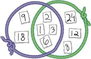 Illuminations: The Venn Factor...can use with GCF's of monomials when teaching beginning factoring, too!