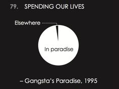 """21 Beloved Pop Songs, Redone as Pie Charts and Graphs 
