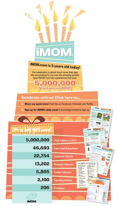 Look at me MOM! I'm a big girl now! iMOM is 5 years old and 5,000,000 moms strong this year.