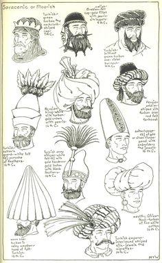 Chapter 6 - Saracenic or Moorish - The Turban - Plate 1/3