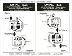 Eab D E Fb E Swing Dancing Ballroom Dancing on Waltz Dance Diagram