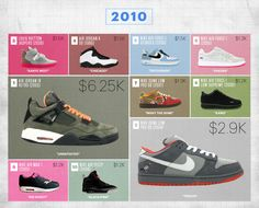 f4b7bb5a30ca The 10 Most Expensive Sneakers Sold at Flight Club Every Year of the Past  Decade