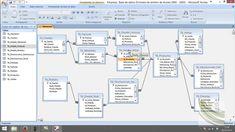 1 | Creación de la Base de Datos en Access