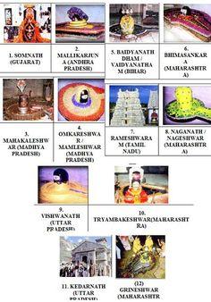 Shiva Linga & 12 Jyotirlingams – Esoteric Online