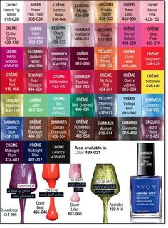 Get your manicure on with these amazing nail colors by Avon Nail Experts!!! Www.youravon.com/tiffanypennington