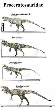 Proceratosauriade