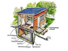 Погреб — необходимая постройка в частном доме и на даче. Особенно актуален в тех регионах, где летом экстремально жарко. Мы пока не решили, будем ли его строить у себя на даче, но на всякий с…