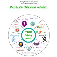 Exercise Executive Functions - The Problem Solving Wheel