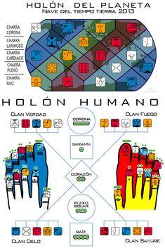 holons - Google zoeken