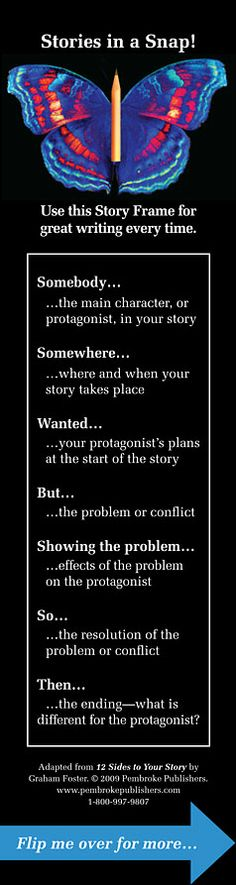 A story frame for great writing, every time! Permission to copy for classroom use.