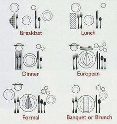The proper way to set a table. Print and give to children as a challenge to set table before each meal. Kills two birds with one stone, teaches them how to set a table and a chore :) Place Settings, Table Settings, Setting Table, Silverware Place Setting, Proper Table Setting, Restaurant Table Setting, Dining Etiquette, Etiquette Dinner, Wedding Etiquette