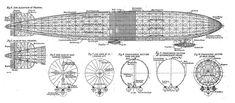 Airship Design – Barnes Wallis Foundation
