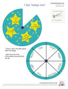 Feelings wheel www.plantlovegrow.com