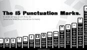 Chart: How To Use 15 Punctuation Marks, In Order Of Difficulty  (Oh, look -- commas are shown as the most difficult.   I'd never have guessed that most people have trouble with commas. )