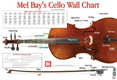 Cello Fingering Chart Poster Phil Black Tony Santorella Carolyn