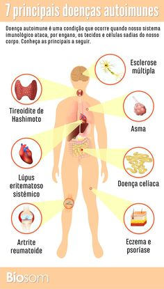 Clique na imagem ao lado para ver os detalhes das #doenças #autoimunes.