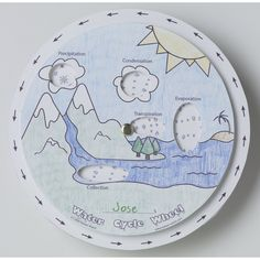 This water cycle wheel can be made as an activity for the students to see and understand the different parts of the system on an actual diagram. It can be used as an assessment tool or used as a guided practice activity when learning the 4 main parts of the cycle.