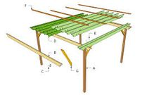 Step by step woodworking project about patio pergola plans. An outdoor diy pergola is the best way to enhance the look of your backyard, as it is a simple task. Diy Pergola, Building A Pergola, Small Pergola, Pergola Canopy, Pergola Attached To House, Pergola Swing, Pergola With Roof, Outdoor Pergola, Pergola Lighting